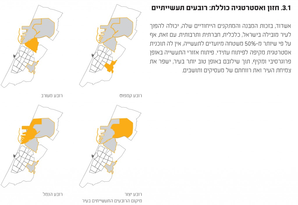 Pages from Strategic_Plan_Hebrew_digital