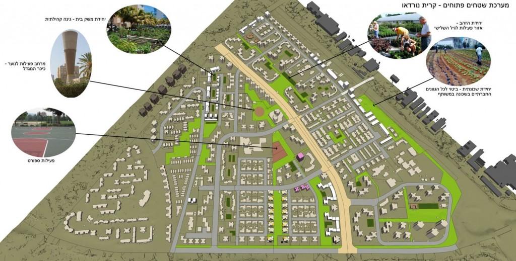 תפיסת השטחים הפתוחים בקריית נורדאו בנתניה, באדיבות רז מטלון, אדריכל הנוף בצוות התכנון.