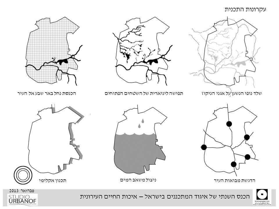 מתוך מצגת על תוכנית המתאר של באר שבע (באדיבות ליאור לווינגר)