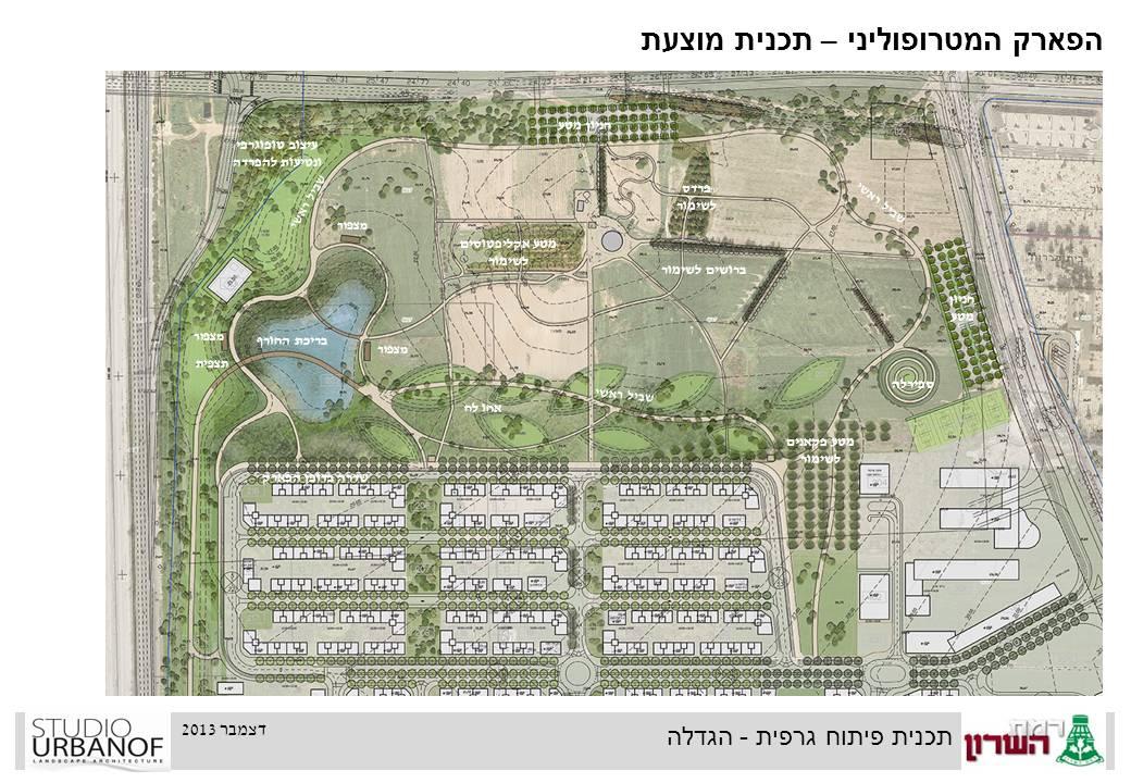 מתוך מצגת הסבר על תכנית רש/1010, תכנית הפארק המטרופוליני ברמת השרון (באדיבות ליאור לווינגר)