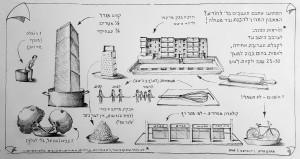 'מתכון לעיר מעולה' ציור: רן ברעם