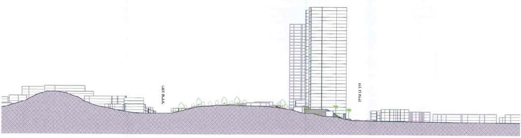 חתך אורבני, חתך הבינוי החדש שונה מאוד מחתך הבינוי הקיים, ועל מנת להשאיר פארק עם מבנים לשימור ללא בינוי חדש תוך שמירת זכויות הבנייה של התכנית כולה – עלו הבניינים לגובה. בתכנון אדריכל אריה קוץ – ניר קוץ אדריכלים, מתוך רשות מקרקעי ישראל, מאגר תוכניות בנין עיר, נספח בינוי לתכנית מתאר מקומית רג/1163/א, גרסה מספר 7 (28 ביוני, 2015).