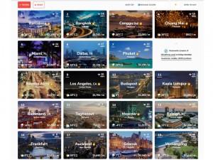 מתוך האתר nomadlist שמדרג ערים אטרקטיביות וטרנדיות עבור הצרכים של הנוודים הדיגטליים