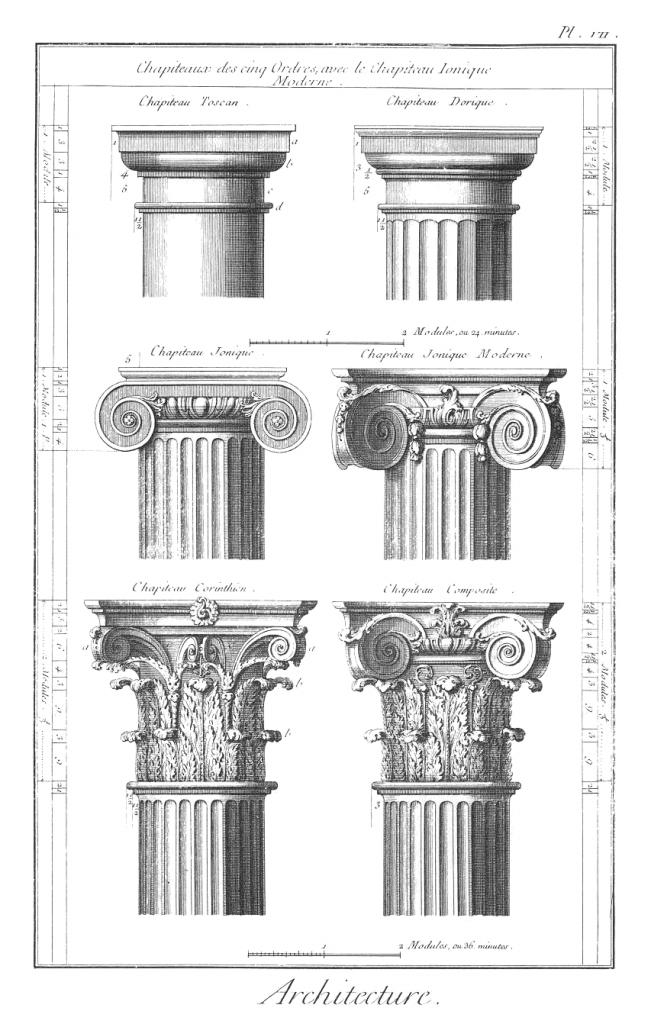 כותרות אורדרים: טוסקני, דורי, יוני, יוני מודרני, קורינתי, מעורב. מתוך האנציקלופדיה של דידרו וד׳אלמבר, המאה ה-18.